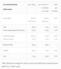 Mestemacher Sylter Walnuss - Vollkornbrot 250g